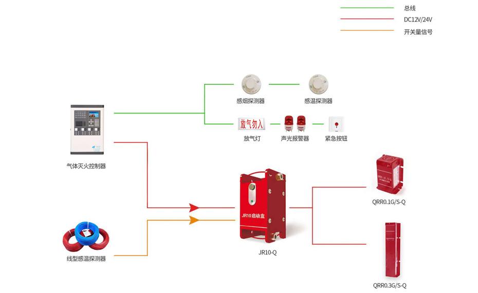 小型气溶胶灭火装置工作原理图