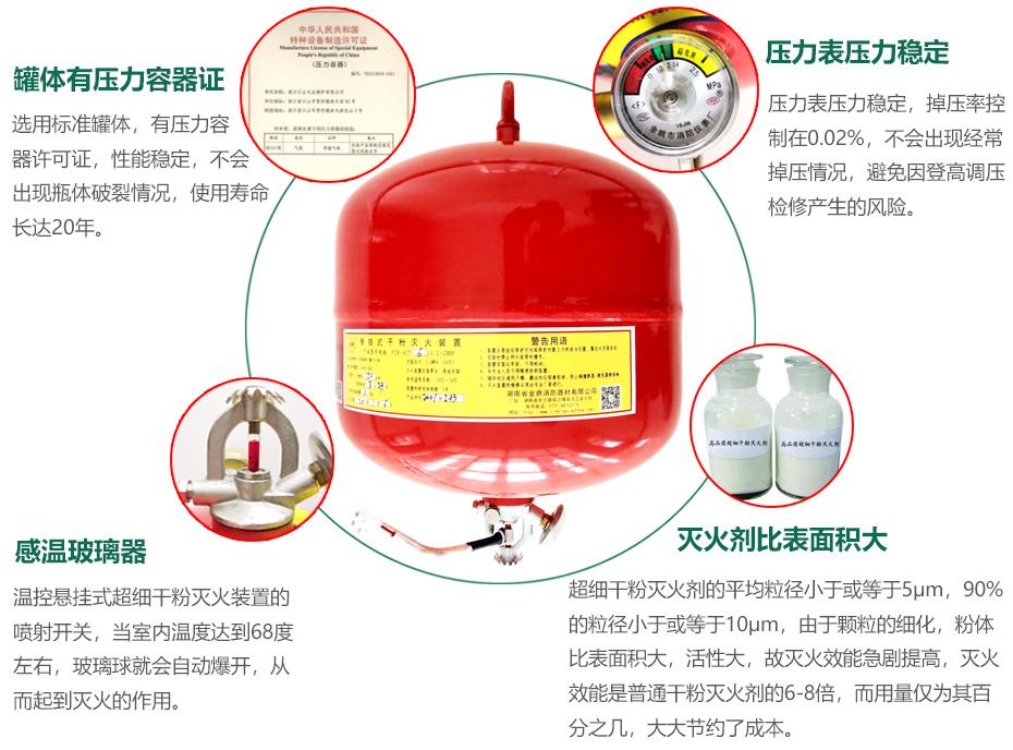 温控悬挂式超细干粉灭火装置独特优势