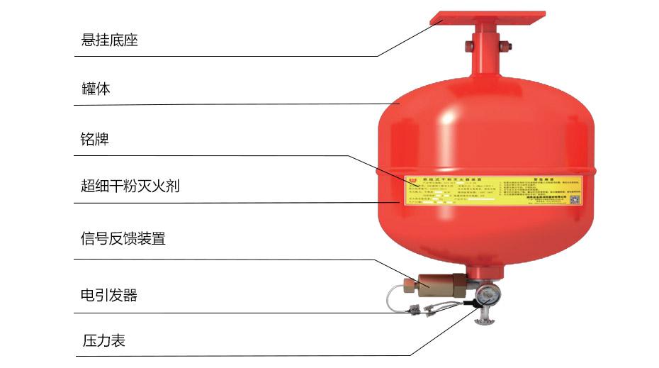 电控型悬挂式超细干粉灭火装置